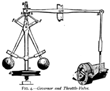 A centrifugal governor